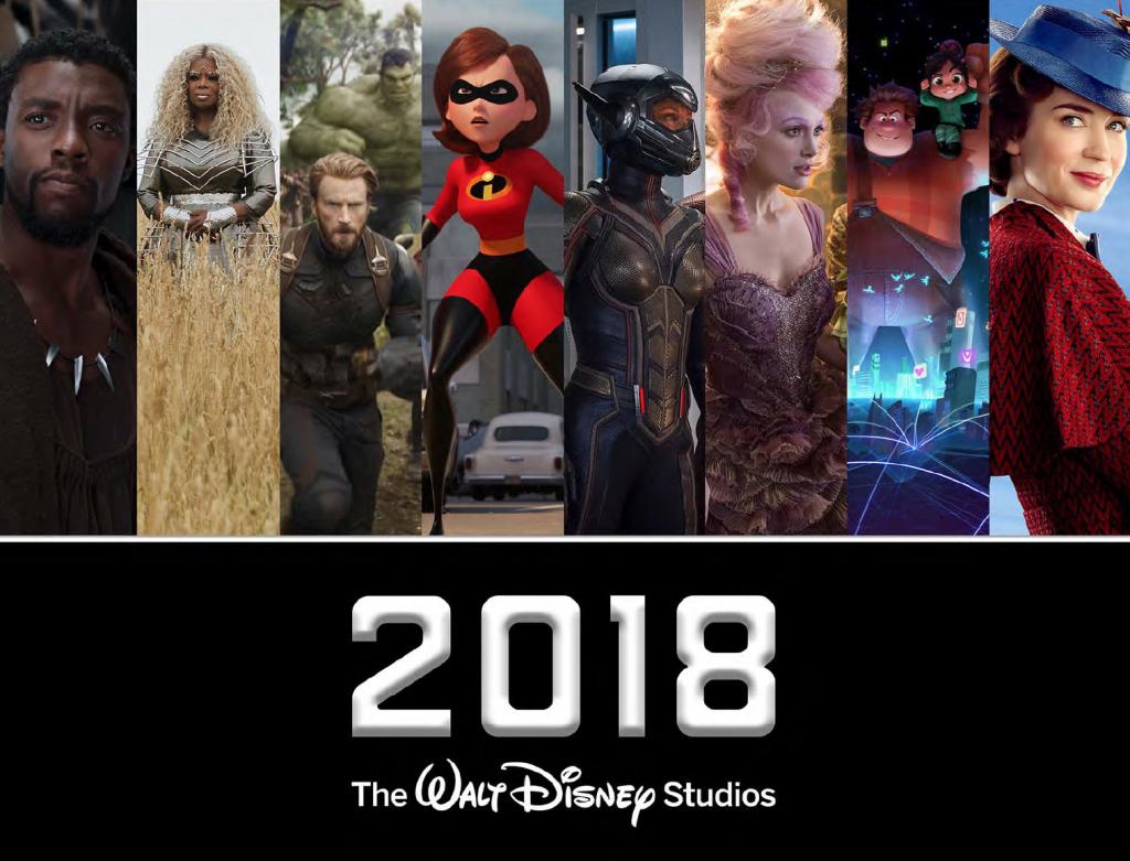 Top Disney Movies of 2018